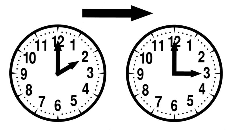 Nella notte tra sabato 24 e domenica 25 marzo scatta l'ora legale. Lancette avanti di un'ora