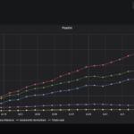 Nuova discesa della curva dei nuovi casi di coronavirus, +50 persone positive rispetto a +81 di ieri
